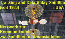 Tracking and Data Relay Satellite: Netzwerk zur Kommunikation zw. Space Shuttle, Satelliten u. Raumstationen