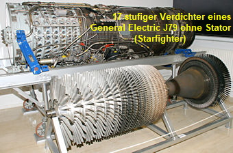 17-stufiger Verdichter eines General Electric J79 ohne Stator