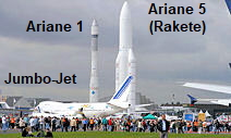 Ariane (Rakete): EADS Astrium Tranportation ist alleiniger Hauptauftragsnehmer